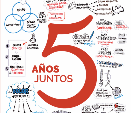 Nota de Prensa 5ª JORNADA INFORMATIVA SOBRE EL MIELOMAMÚLTIPLE